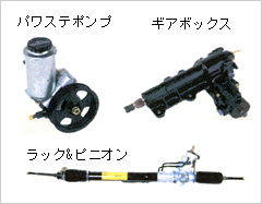 Power steering pumps・Gearboxes・Rack and pinions